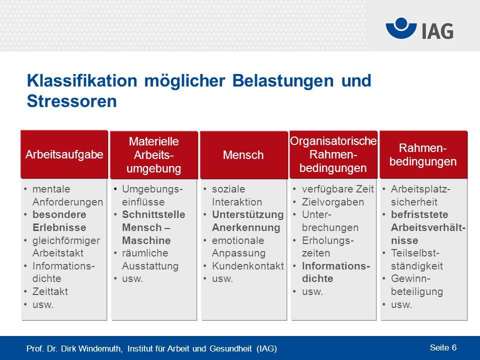 Prof. Dr. Dirk Windemuth, Institut für Arbeit und Gesundheit (IAG) Seite 6 Klassifikation möglicher Belastungen und Stressoren mentale Anforderungen b