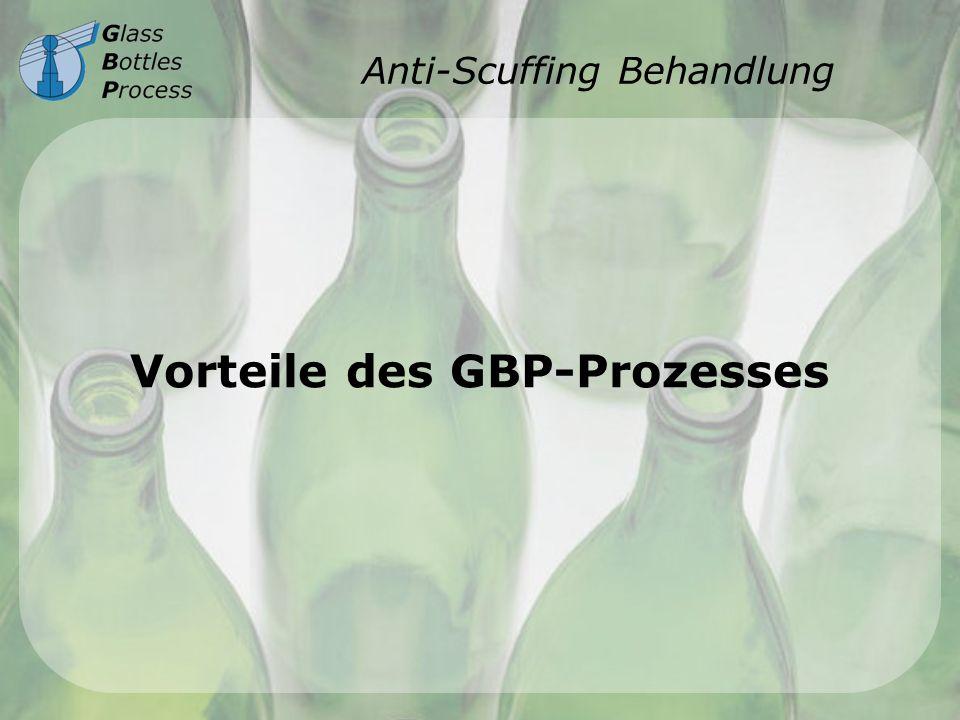 Anti-Scuffing Behandlung Vorteile des GBP-Prozesses