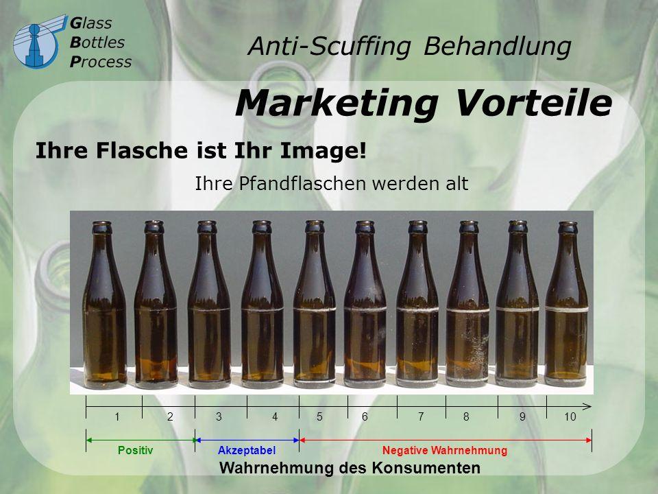 Anti-Scuffing Behandlung Marketing Vorteile Ihre Flasche ist Ihr Image! Ihre Pfandflaschen werden alt Akzeptabel 10987654321 PositivNegative Wahrnehmu