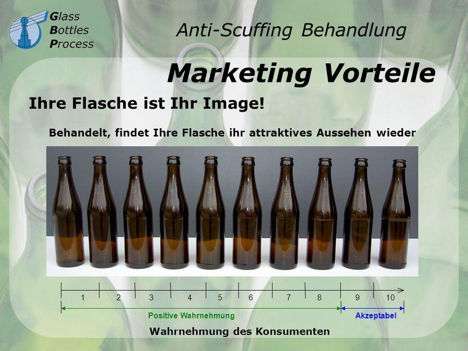 Anti-Scuffing Behandlung Marketing Vorteile Behandelt, findet Ihre Flasche ihr attraktives Aussehen wieder Ihre Flasche ist Ihr Image! 10987654321 Pos