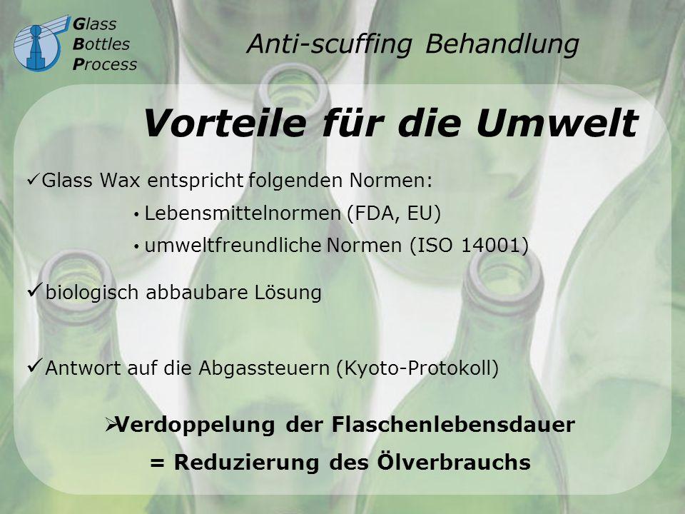 Anti-scuffing Behandlung Vorteile für die Umwelt Glass Wax entspricht folgenden Normen: biologisch abbaubare Lösung Antwort auf die Abgassteuern (Kyot
