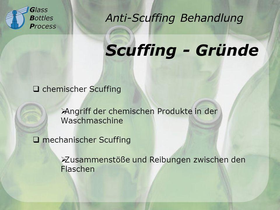 Anti-Scuffing Behandlung Scuffing - Gründe chemischer Scuffing Angriff der chemischen Produkte in der Waschmaschine mechanischer Scuffing Zusammenstöß