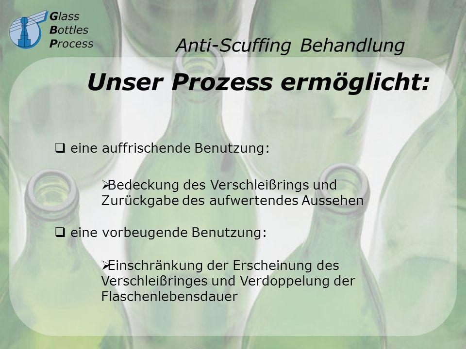 Anti-Scuffing Behandlung Der Unterschied ist eindeutig Auffrischende Behandlung unbehandelte Flasche behandelte Flasche