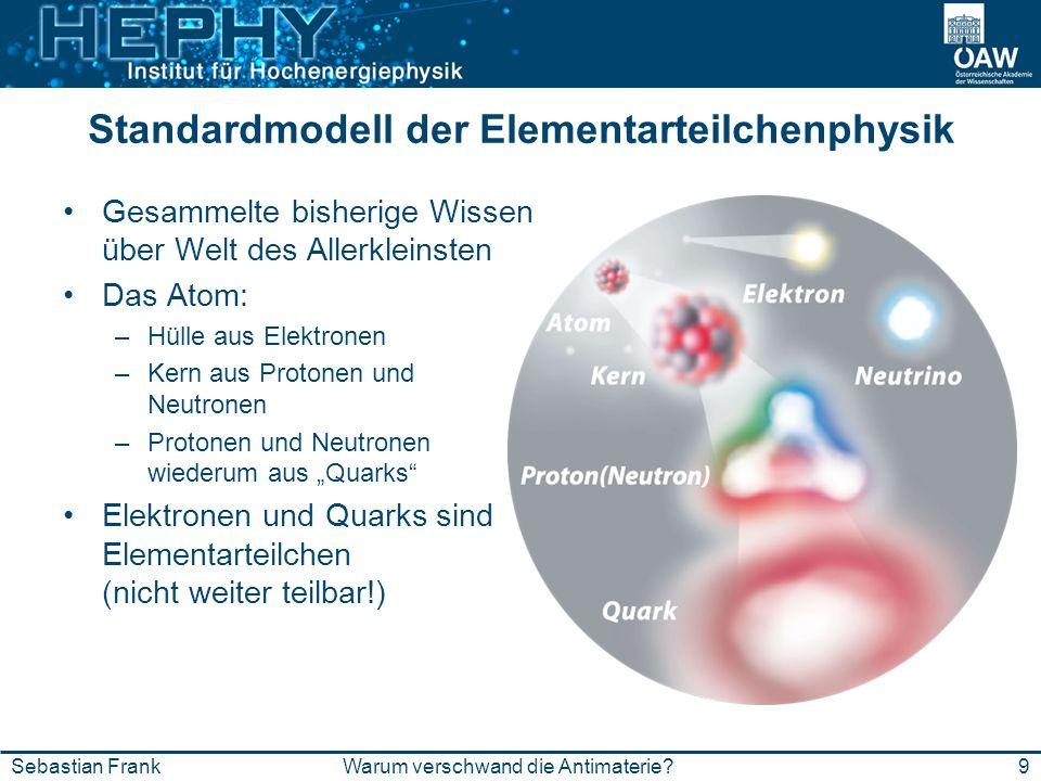 Standardmodell der Elementarteilchenphysik Gesammelte bisherige Wissen über Welt des Allerkleinsten Das Atom: –Hülle aus Elektronen –Kern aus Protonen