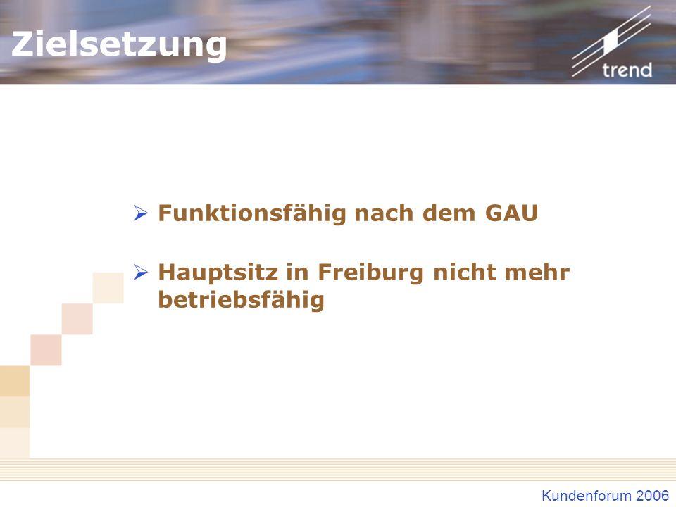 Kundenforum 2006 Zielsetzung Funktionsfähig nach dem GAU Hauptsitz in Freiburg nicht mehr betriebsfähig
