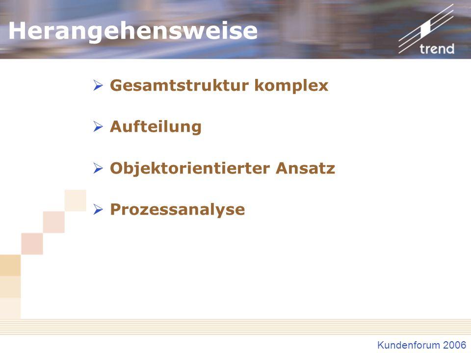 Kundenforum 2006 Herangehensweise Gesamtstruktur komplex Aufteilung Objektorientierter Ansatz Prozessanalyse
