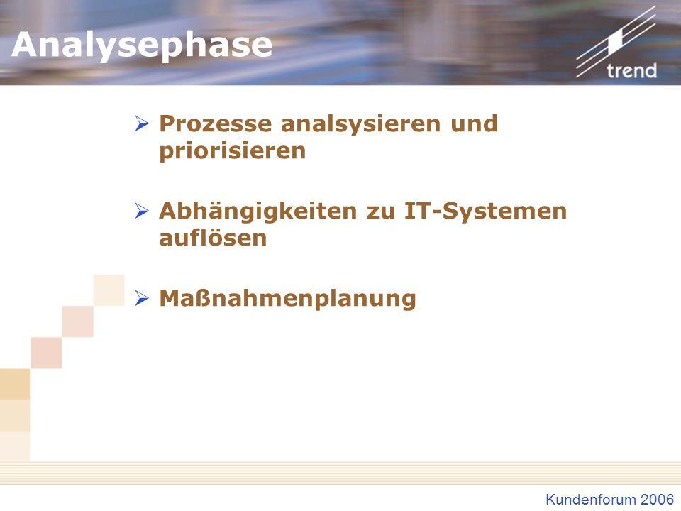 Kundenforum 2006 Analysephase Prozesse analsysieren und priorisieren Abhängigkeiten zu IT-Systemen auflösen Maßnahmenplanung