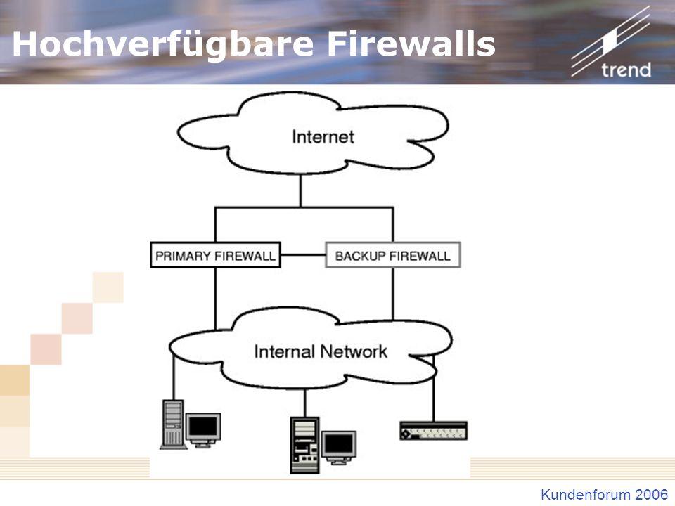 Kundenforum 2006 Hochverfügbare Firewalls