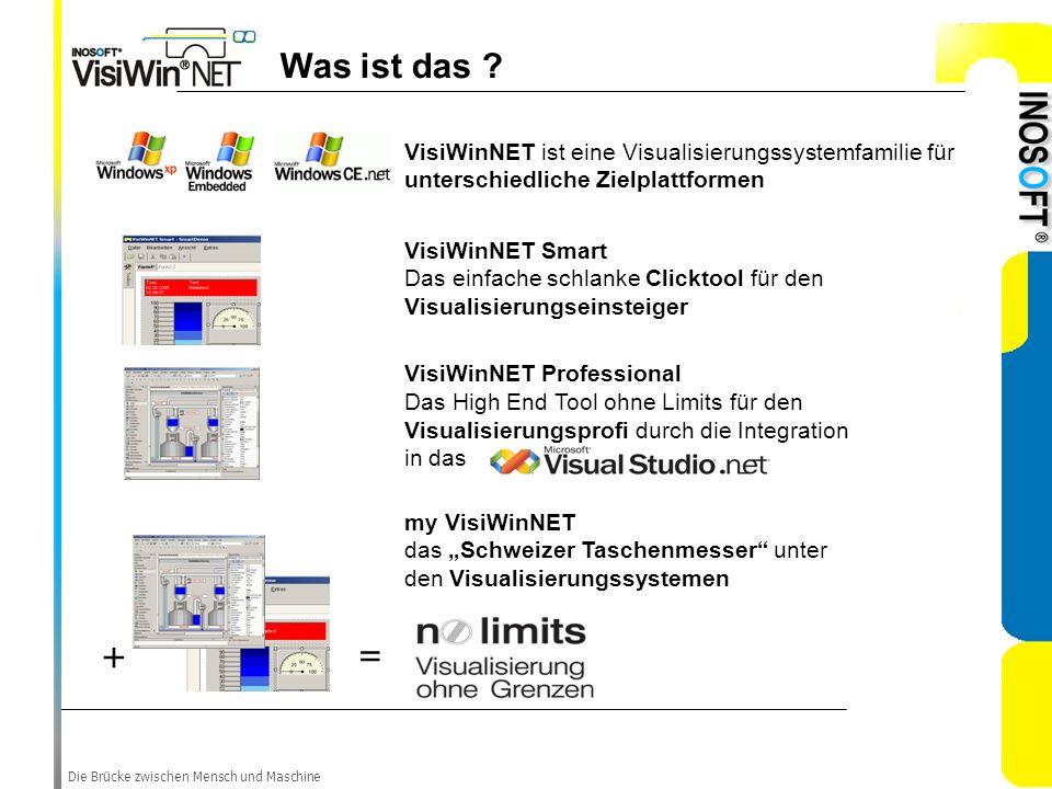 Die Brücke zwischen Mensch und Maschine Was ist das ? VisiWinNET ist eine Visualisierungssystemfamilie für unterschiedliche Zielplattformen VisiWinNET