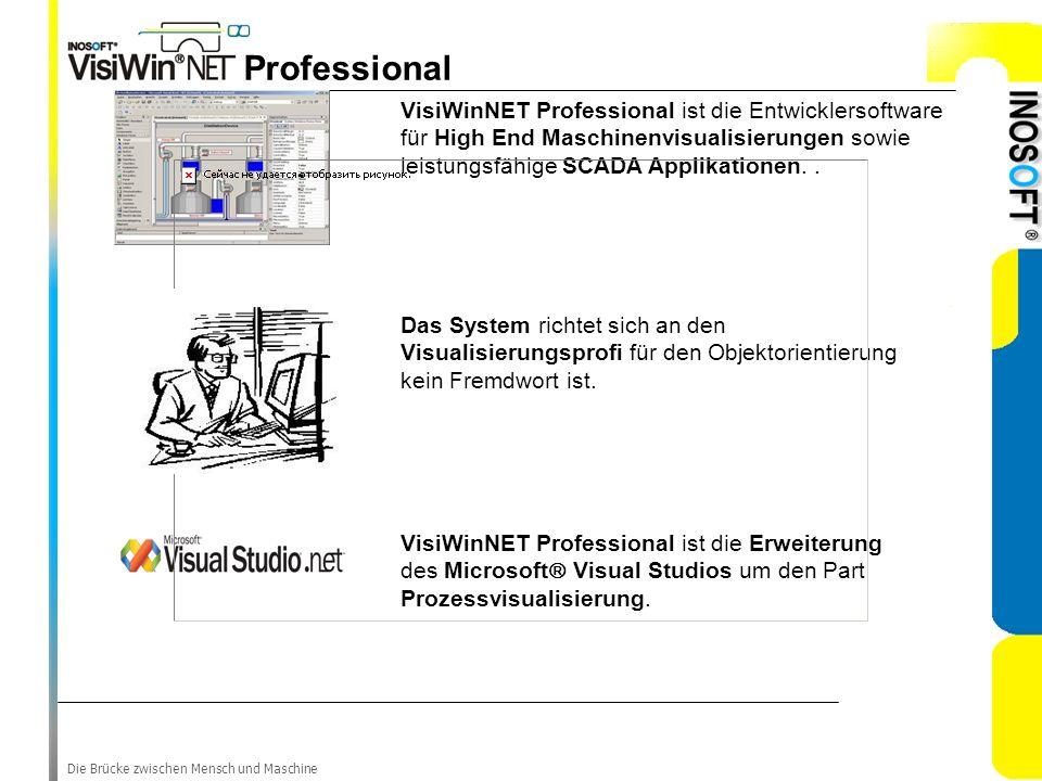 Die Brücke zwischen Mensch und Maschine Professional VisiWinNET Professional ist die Entwicklersoftware für High End Maschinenvisualisierungen sowie l