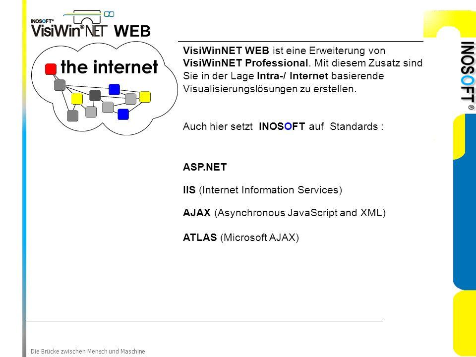 Die Brücke zwischen Mensch und Maschine ATLAS (Microsoft AJAX) WEB VisiWinNET WEB ist eine Erweiterung von VisiWinNET Professional. Mit diesem Zusatz