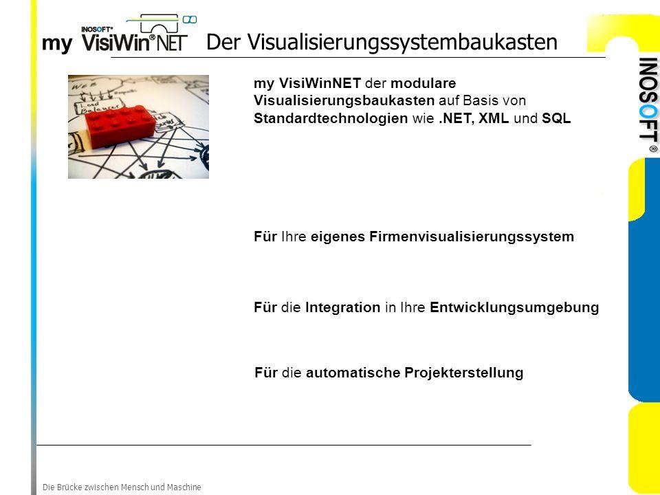 Die Brücke zwischen Mensch und Maschine Für die Integration in Ihre Entwicklungsumgebung my my VisiWinNET der modulare Visualisierungsbaukasten auf Ba