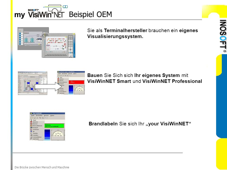 Die Brücke zwischen Mensch und Maschine my Brandlabeln Sie sich Ihr your VisiWinNET Beispiel OEM Sie als Terminalhersteller brauchen ein eigenes Visua
