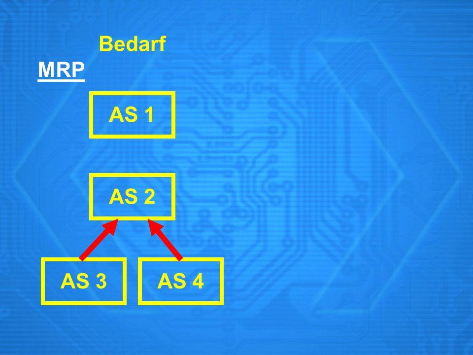 AS 3AS 4 AS 2 AS 1 Bedarf MRP