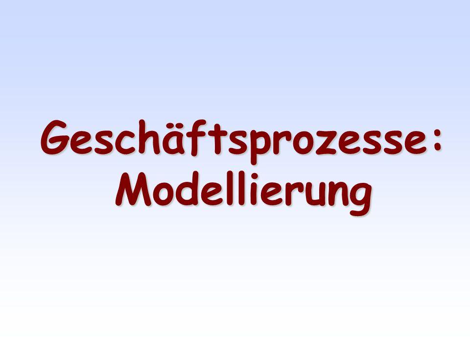 Ereignisgesteuerte Prozesskette ARIS Toolset ® ist eine eingetragene Marke der IDS Scheer AG ?