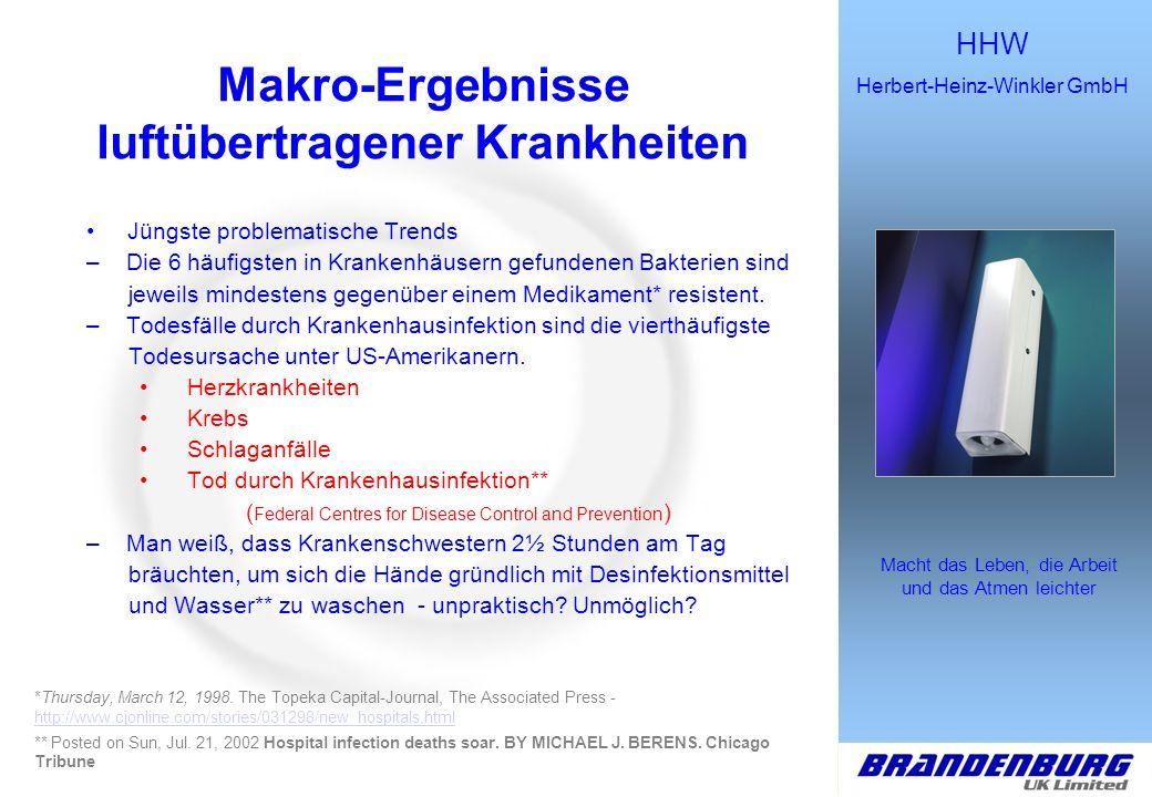 HHW Herbert-Heinz-Winkler GmbH Macht das Leben, die Arbeit und das Atmen leichter Makro-Ergebnisse luftübertragener Krankheiten Jüngste problematische