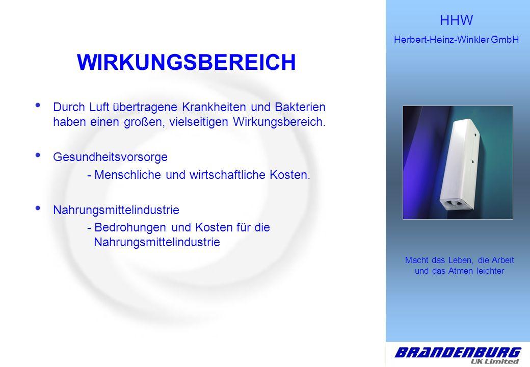 HHW Herbert-Heinz-Winkler GmbH Macht das Leben, die Arbeit und das Atmen leichter WIRKUNGSBEREICH Durch Luft übertragene Krankheiten und Bakterien hab