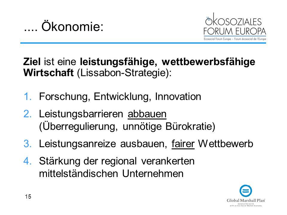 15.... Ökonomie: 1.Forschung, Entwicklung, Innovation 2.Leistungsbarrieren abbauen (Überregulierung, unnötige Bürokratie) 3.Leistungsanreize ausbauen,