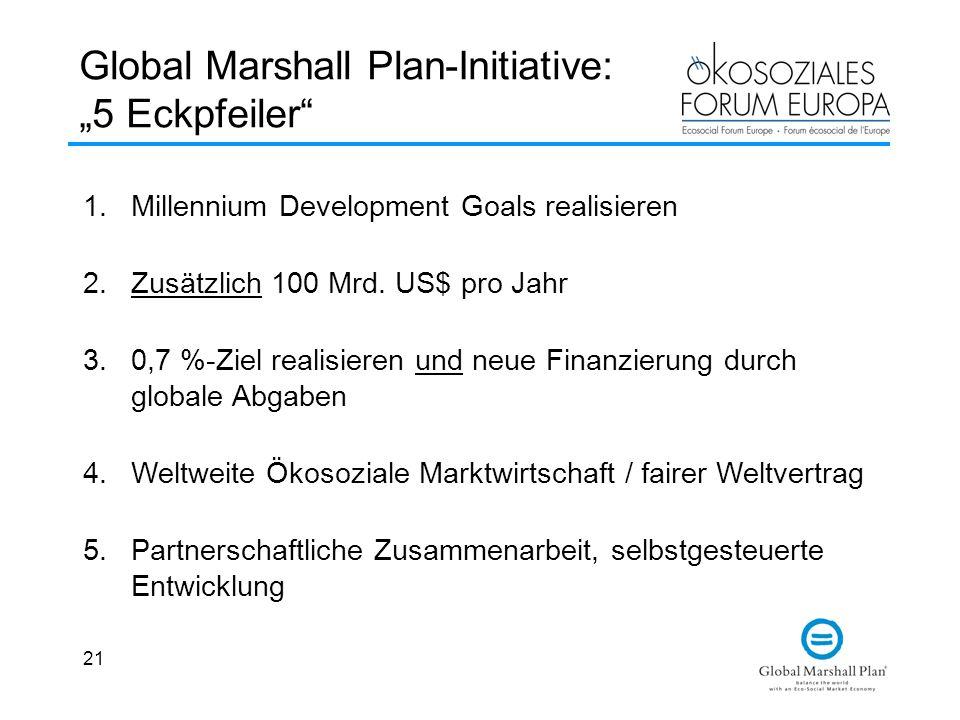 21 Global Marshall Plan-Initiative: 5 Eckpfeiler 1.Millennium Development Goals realisieren 2.Zusätzlich 100 Mrd. US$ pro Jahr 3.0,7 %-Ziel realisiere