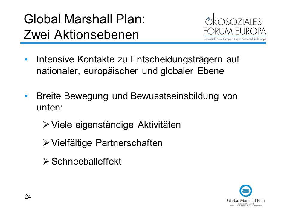 24 Global Marshall Plan: Zwei Aktionsebenen Intensive Kontakte zu Entscheidungsträgern auf nationaler, europäischer und globaler Ebene Breite Bewegung