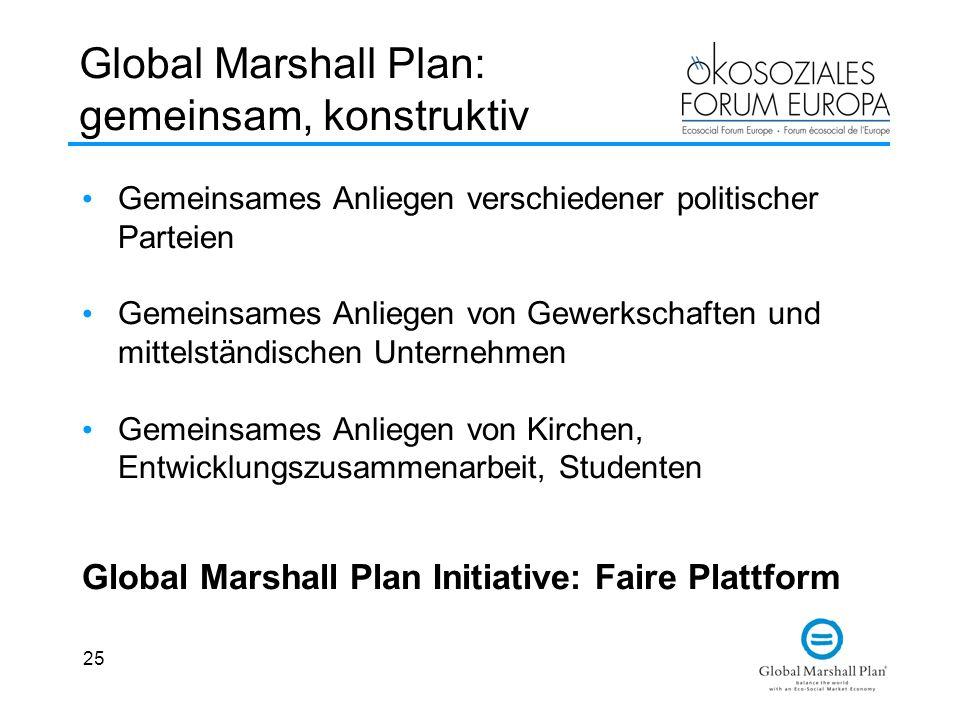 25 Global Marshall Plan: gemeinsam, konstruktiv Gemeinsames Anliegen verschiedener politischer Parteien Gemeinsames Anliegen von Gewerkschaften und mi