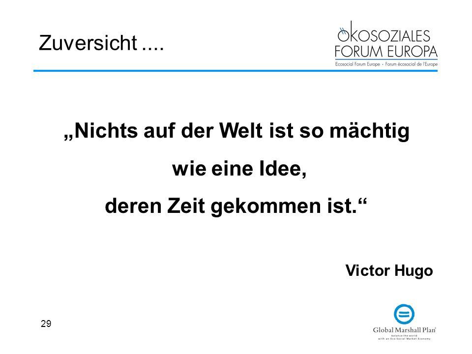 29 Zuversicht.... Nichts auf der Welt ist so mächtig wie eine Idee, deren Zeit gekommen ist. Victor Hugo