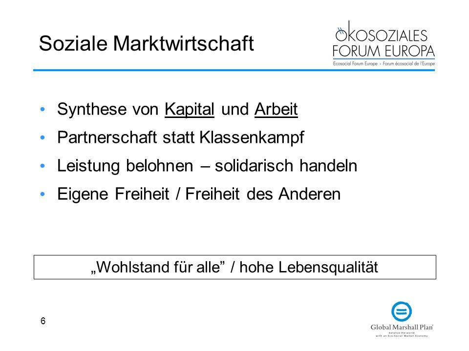 6 Soziale Marktwirtschaft Synthese von Kapital und Arbeit Partnerschaft statt Klassenkampf Leistung belohnen – solidarisch handeln Eigene Freiheit / F
