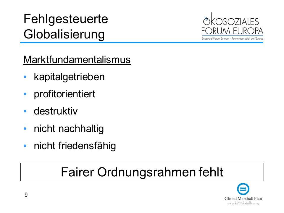 9 Fehlgesteuerte Globalisierung Marktfundamentalismus kapitalgetrieben profitorientiert destruktiv nicht nachhaltig nicht friedensfähig Fairer Ordnung