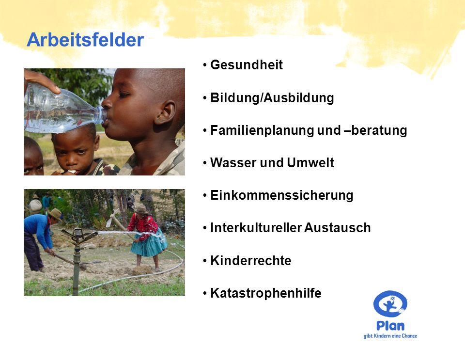 Selbsthilfeprojekte in 50 Programmländern