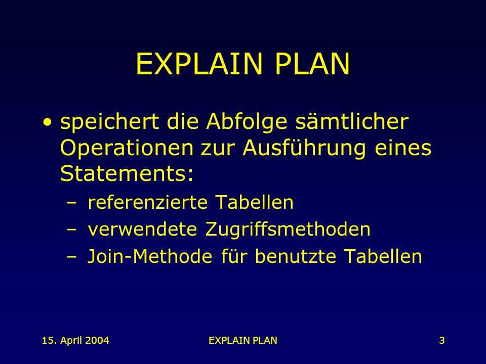 15. April 2004EXPLAIN PLAN3 speichert die Abfolge sämtlicher Operationen zur Ausführung eines Statements: – referenzierte Tabellen – verwendete Zugrif