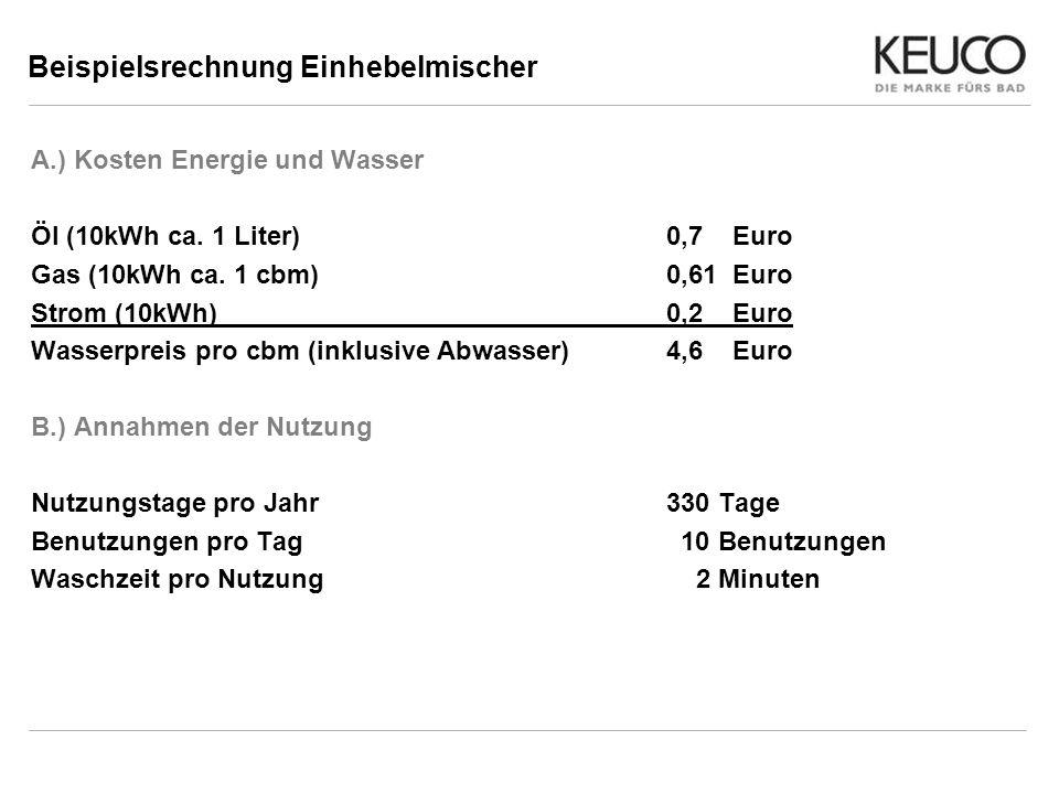 Beispielsrechnung Einhebelmischer A.) Kosten Energie und Wasser Öl (10kWh ca. 1 Liter)0,7 Euro Gas (10kWh ca. 1 cbm)0,61 Euro Strom (10kWh)0,2 Euro Wa