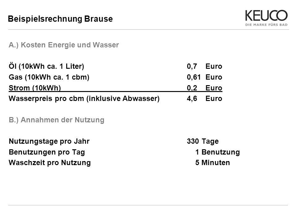 Beispielsrechnung Brause A.) Kosten Energie und Wasser Öl (10kWh ca. 1 Liter)0,7 Euro Gas (10kWh ca. 1 cbm)0,61 Euro Strom (10kWh)0,2 Euro Wasserpreis