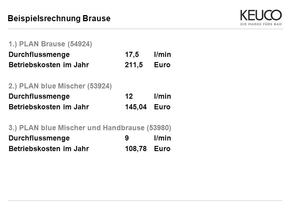 Beispielsrechnung Brause 1.) PLAN Brause (54924) Durchflussmenge 17,5l/min Betriebskosten im Jahr211,5Euro 2.) PLAN blue Mischer (53924) Durchflussmen