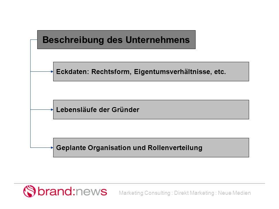 Marketing Consulting : Direkt Marketing : Neue Medien Beschreibung des Unternehmens Eckdaten: Rechtsform, Eigentumsverhältnisse, etc. Lebensläufe der