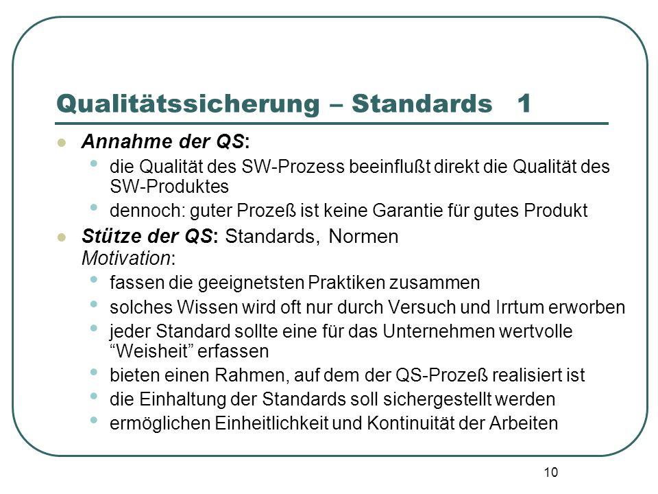 10 Qualitätssicherung – Standards1 Annahme der QS: die Qualität des SW-Prozess beeinflußt direkt die Qualität des SW-Produktes dennoch: guter Prozeß i