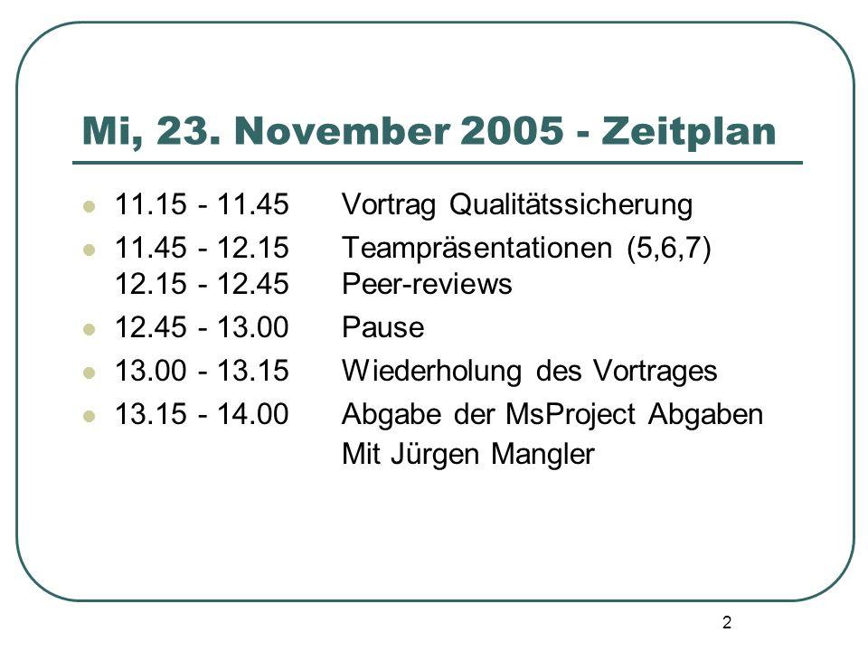 2 Mi, 23. November 2005 - Zeitplan 11.15 - 11.45Vortrag Qualitätssicherung 11.45 - 12.15 Teampräsentationen (5,6,7) 12.15 - 12.45 Peer-reviews 12.45 -