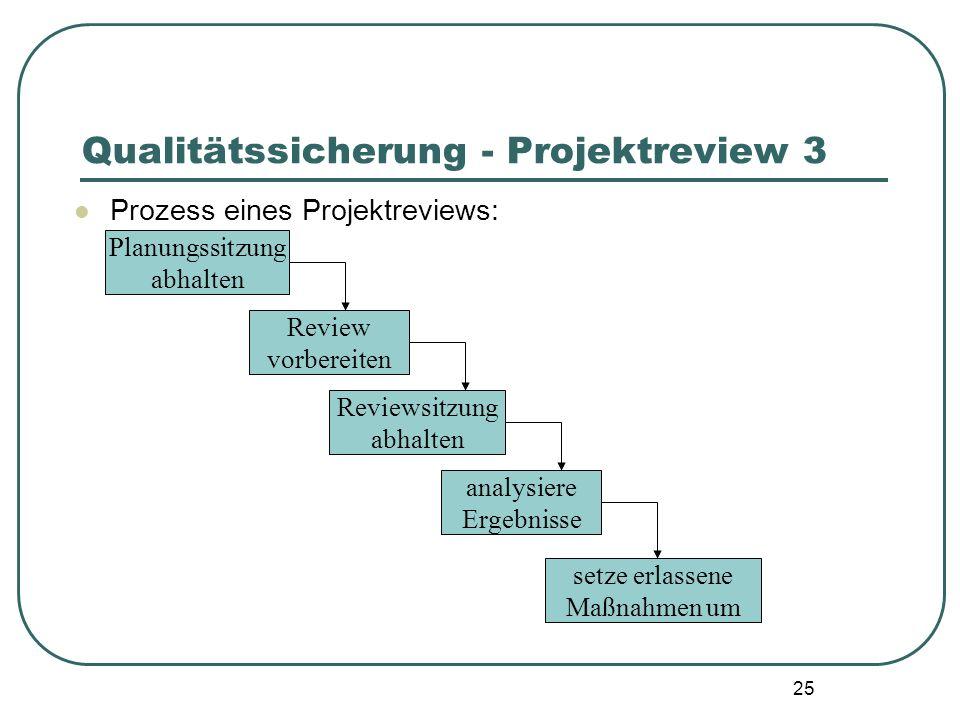 25 Qualitätssicherung - Projektreview 3 Prozess eines Projektreviews: Planungssitzung abhalten Review vorbereiten Reviewsitzung abhalten analysiere Er