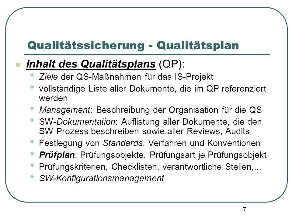 7 Qualitätssicherung - Qualitätsplan Inhalt des Qualitätsplans (QP): Ziele der QS-Maßnahmen für das IS-Projekt vollständige Liste aller Dokumente, die
