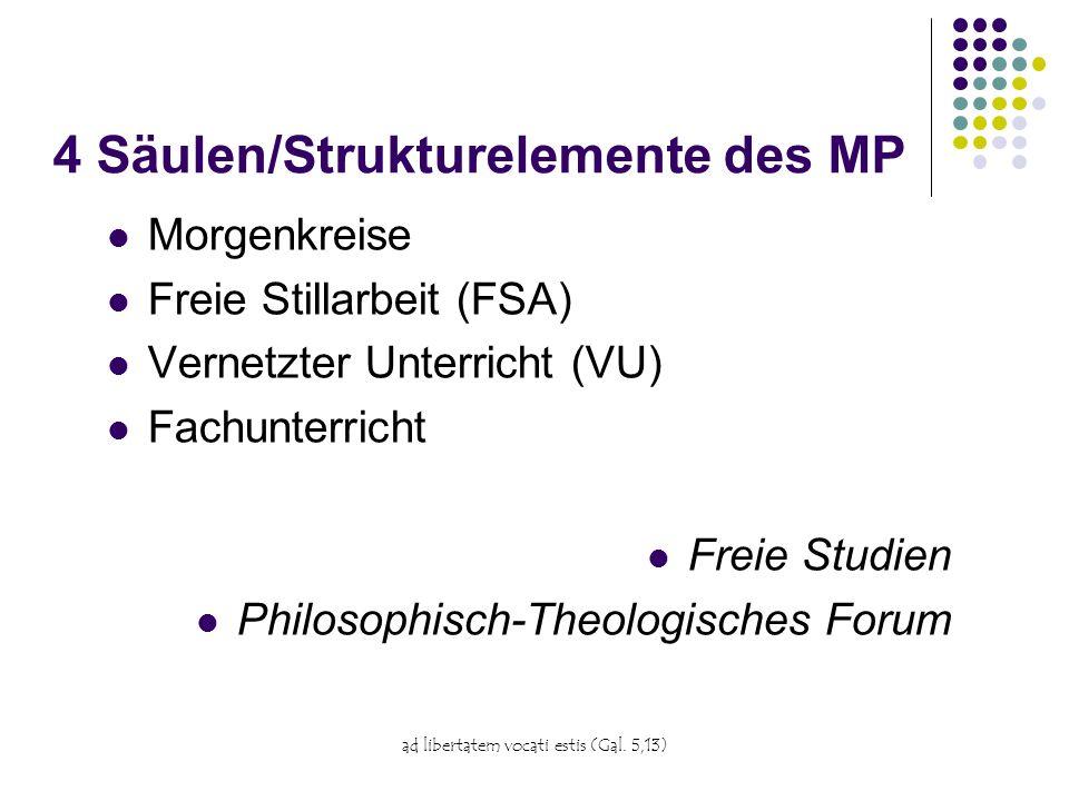 ad libertatem vocati estis (Gal. 5,13) 4 Säulen/Strukturelemente des MP Morgenkreise Freie Stillarbeit (FSA) Vernetzter Unterricht (VU) Fachunterricht