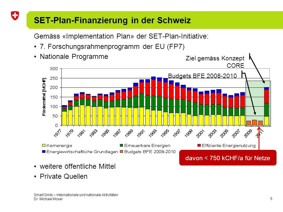 6 European Electricity Grid Initiative (EEGI) Smart Grids – Internationale und nationale Aktivitäten Dr.