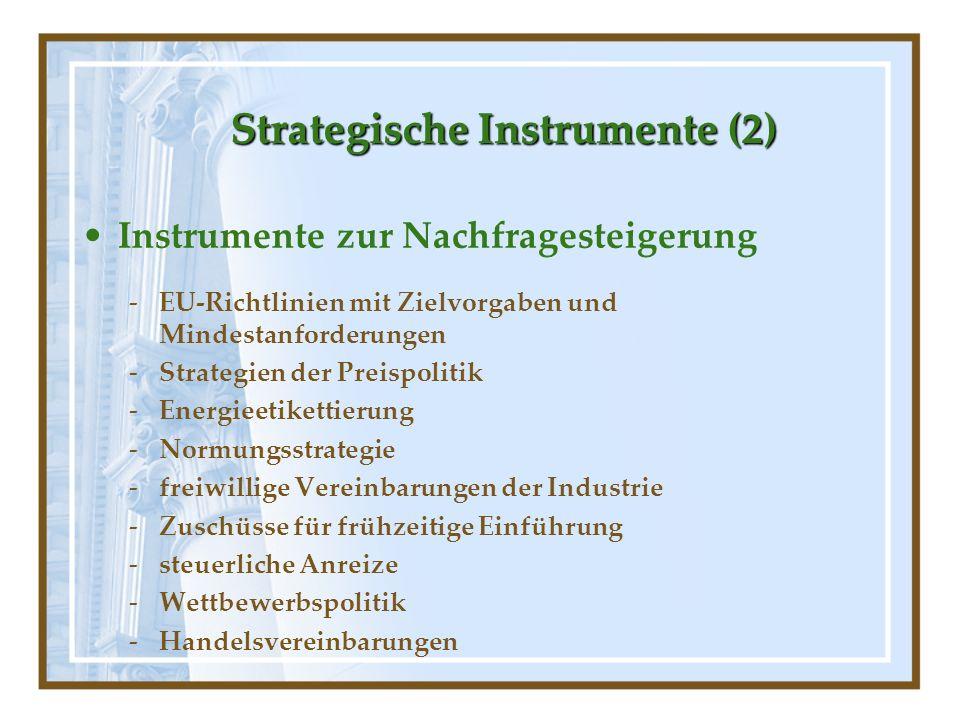 StrategischeInstrumente (2) Strategische Instrumente (2) Instrumente zur Nachfragesteigerung -EU-Richtlinien mit Zielvorgaben und Mindestanforderungen