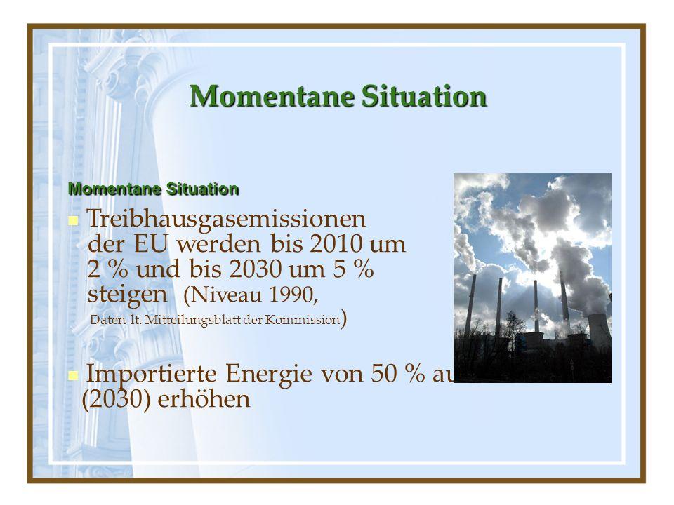 Momentane Situation Treibhausgasemissionen der EU werden bis 2010 um 2 % und bis 2030 um 5 % steigen (Niveau 1990, Daten lt. Mitteilungsblatt der Komm