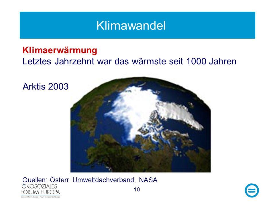 10 Klimawandel Klimaerwärmung Letztes Jahrzehnt war das wärmste seit 1000 Jahren Arktis 2003 Quellen: Österr. Umweltdachverband, NASA