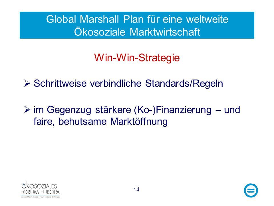 14 Global Marshall Plan für eine weltweite Ökosoziale Marktwirtschaft Win-Win-Strategie Schrittweise verbindliche Standards/Regeln im Gegenzug stärker