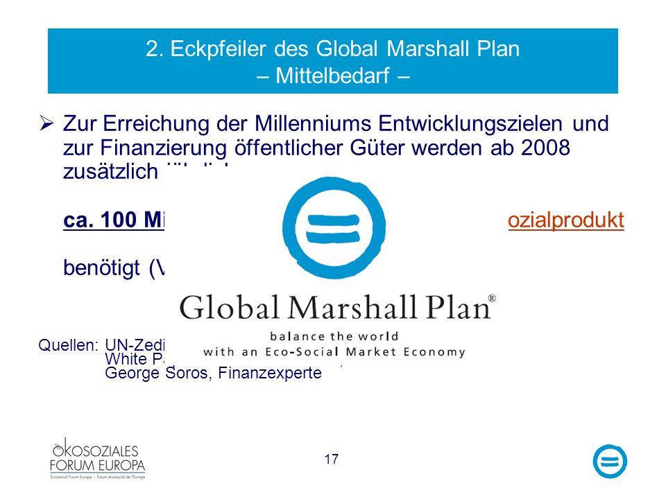 17 2. Eckpfeiler des Global Marshall Plan – Mittelbedarf – Zur Erreichung der Millenniums Entwicklungszielen und zur Finanzierung öffentlicher Güter w