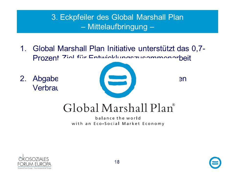 18 3. Eckpfeiler des Global Marshall Plan – Mittelaufbringung – 1.Global Marshall Plan Initiative unterstützt das 0,7- Prozent-Ziel für Entwicklungszu