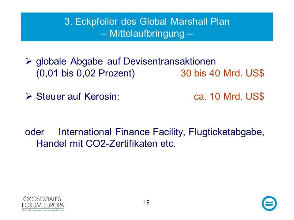 19 3. Eckpfeiler des Global Marshall Plan – Mittelaufbringung – globale Abgabe auf Devisentransaktionen (0,01 bis 0,02 Prozent)30 bis 40 Mrd. US$ Steu