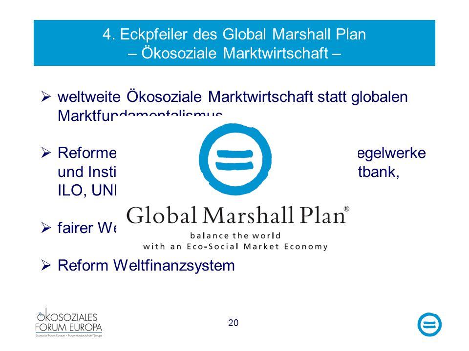 20 4. Eckpfeiler des Global Marshall Plan – Ökosoziale Marktwirtschaft – weltweite Ökosoziale Marktwirtschaft statt globalen Marktfundamentalismus Ref