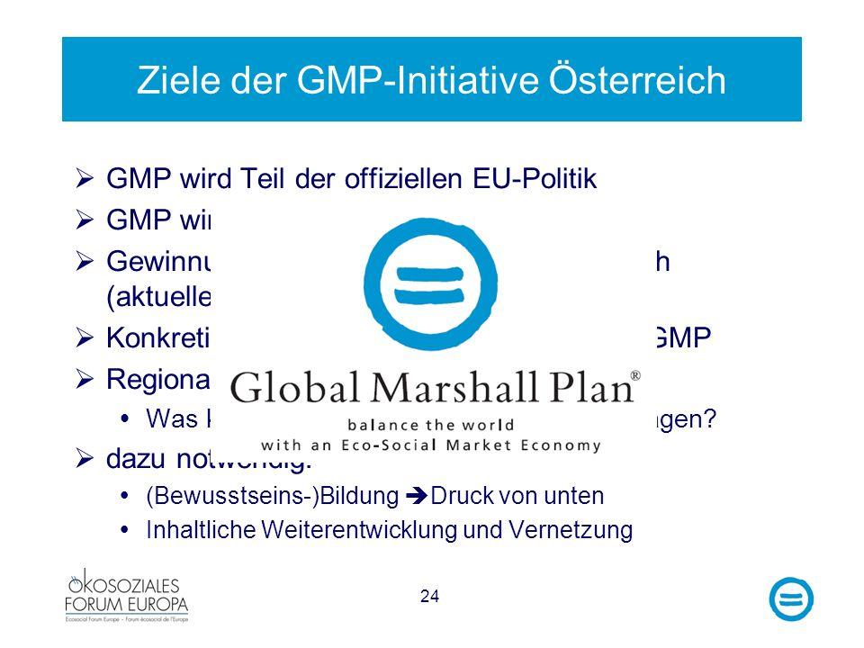 24 Ziele der GMP-Initiative Österreich GMP wird Teil der offiziellen EU-Politik GMP wird Teil der österr. Bundespolitik Gewinnung aller Bundesländer i