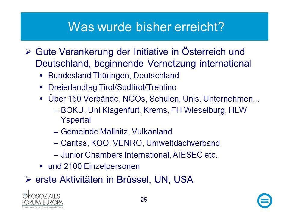25 Was wurde bisher erreicht? Gute Verankerung der Initiative in Österreich und Deutschland, beginnende Vernetzung international Bundesland Thüringen,